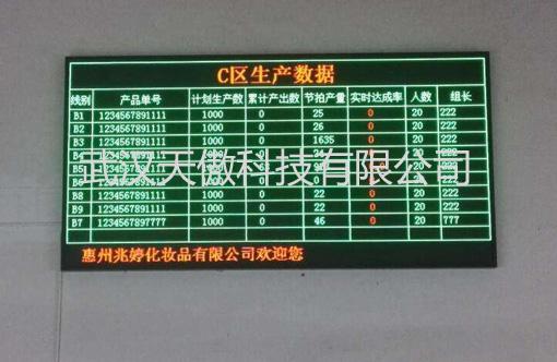 湖北物料液晶屏电子看板安灯系统之1-20200907新闻资讯-武汉天傲科技有限公司