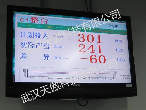 工厂质量安灯呼叫系统多少钱-andon按钮盒-安冬暗灯拉灯系统-武汉天傲科技有限公司
