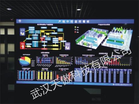 20190909新闻资讯-智造企业为什么要定制液晶电子看板-武汉天傲科技有限公司